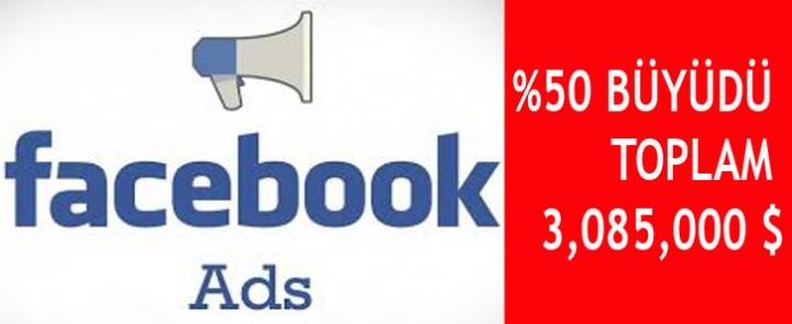 Facebook reklamdan ne kazanıyor